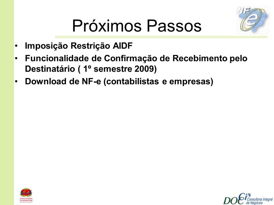 Próximos Passos Imposição Restrição AIDF Funcionalidade de Confirmação de Recebimento pelo Destinatário ( 1º semestre 2009) Download de NF-e (contabil