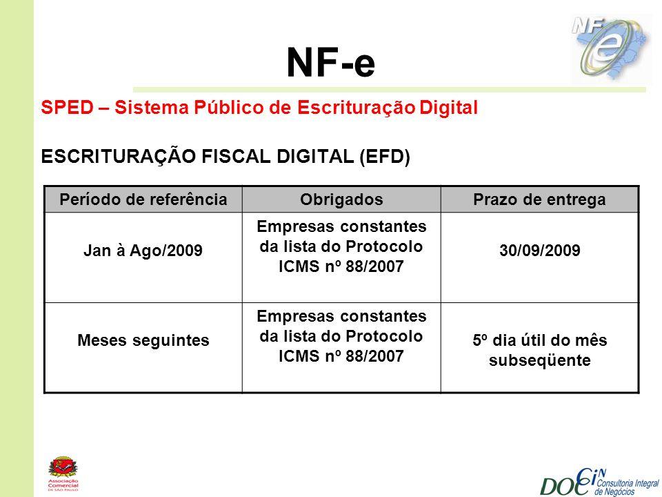 NF-e SPED – Sistema Público de Escrituração Digital ESCRITURAÇÃO FISCAL DIGITAL (EFD) Período de referênciaObrigadosPrazo de entrega Jan à Ago/2009 Em