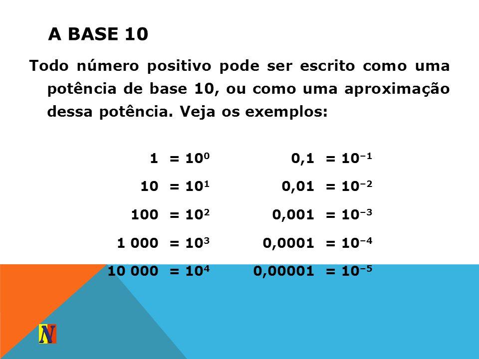 A BASE 10 Todo número positivo pode ser escrito como uma potência de base 10, ou como uma aproximação dessa potência. Veja os exemplos: 1= 10 0 0,1= 1