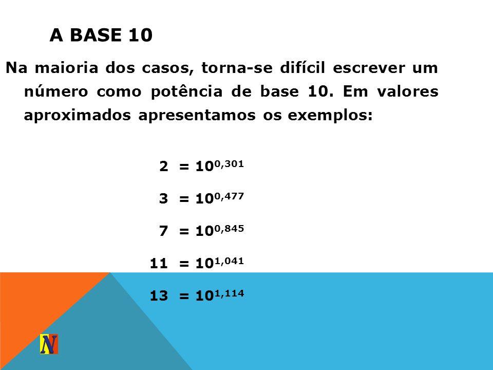 A BASE 10 2= 10 0,301 3= 10 0,477 7= 10 0,845 11= 10 1,041 13= 10 1,114 Na maioria dos casos, torna-se difícil escrever um número como potência de bas