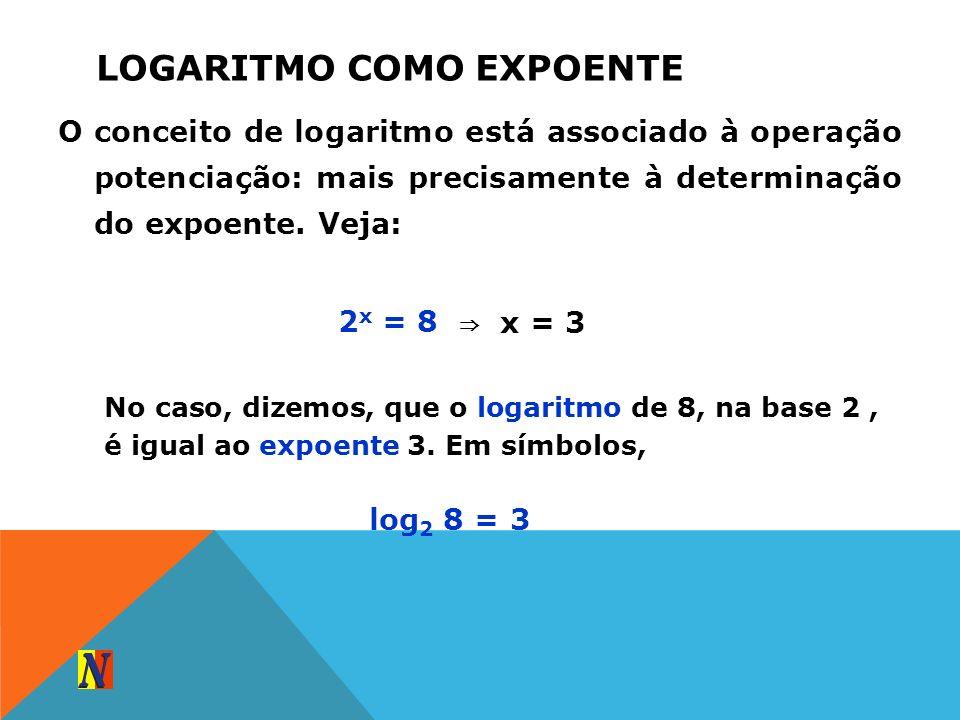 O conceito de logaritmo está associado à operação potenciação: mais precisamente à determinação do expoente. Veja: 2 x = 8 x = 3 No caso, dizemos, que