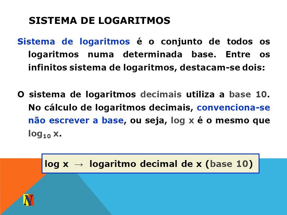 Sistema de logaritmos é o conjunto de todos os logaritmos numa determinada base. Entre os infinitos sistema de logaritmos, destacam-se dois: O sistema