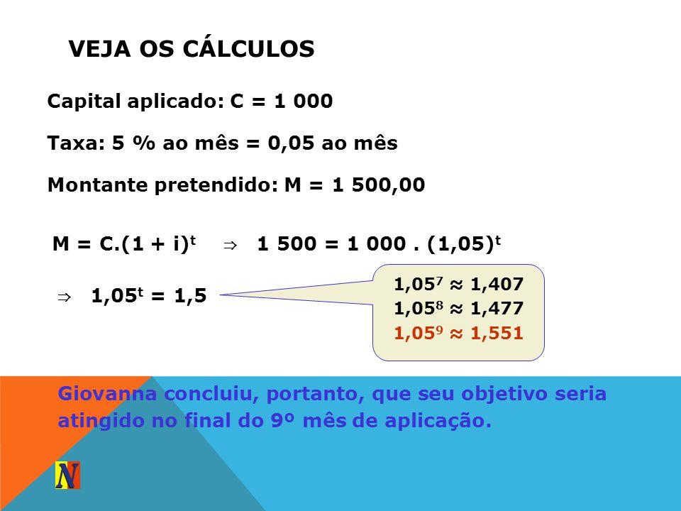 VEJA OS CÁLCULOS Capital aplicado: C = 1 000 Taxa: 5 % ao mês = 0,05 ao mês Montante pretendido: M = 1 500,00 M = C.(1 + i) t 1 500 = 1 000. (1,05) t
