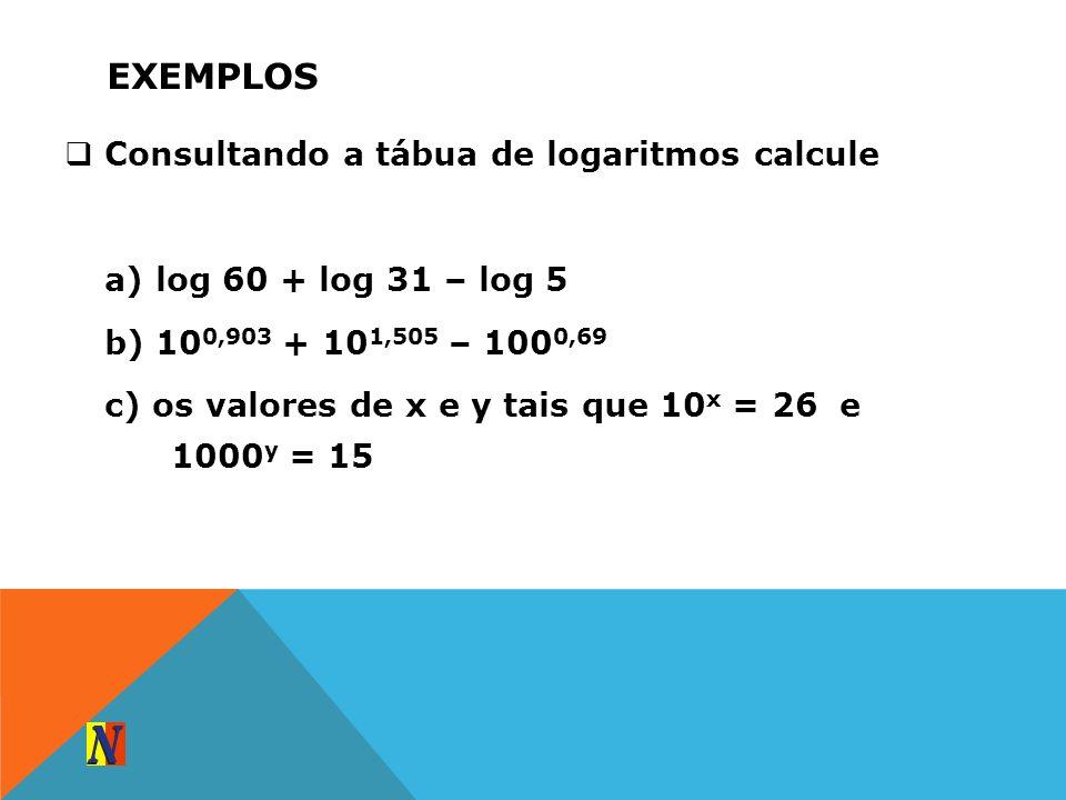 EXEMPLOS Consultando a tábua de logaritmos calcule a) log 60 + log 31 – log 5 b) 10 0,903 + 10 1,505 – 100 0,69 c) os valores de x e y tais que 10 x =