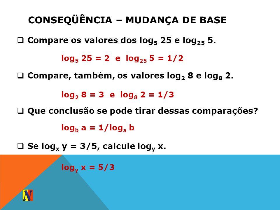 CONSEQÜÊNCIA – MUDANÇA DE BASE Compare os valores dos log 5 25 e log 25 5. Compare, também, os valores log 2 8 e log 8 2. Que conclusão se pode tirar