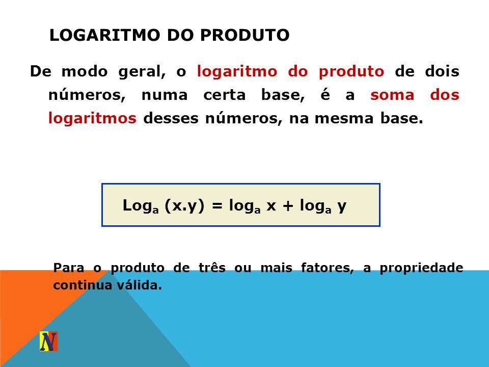 LOGARITMO DO PRODUTO De modo geral, o logaritmo do produto de dois números, numa certa base, é a soma dos logaritmos desses números, na mesma base. Lo