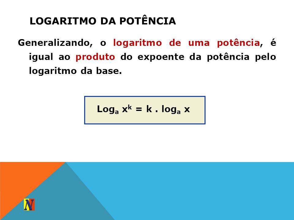 LOGARITMO DA POTÊNCIA Generalizando, o logaritmo de uma potência, é igual ao produto do expoente da potência pelo logaritmo da base. Log a x k = k. lo