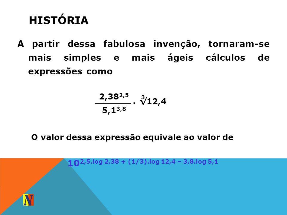HISTÓRIA A partir dessa fabulosa invenção, tornaram-se mais simples e mais ágeis cálculos de expressões como 2,38 2,5 5,1 3,8. 12,4 3 O valor dessa ex