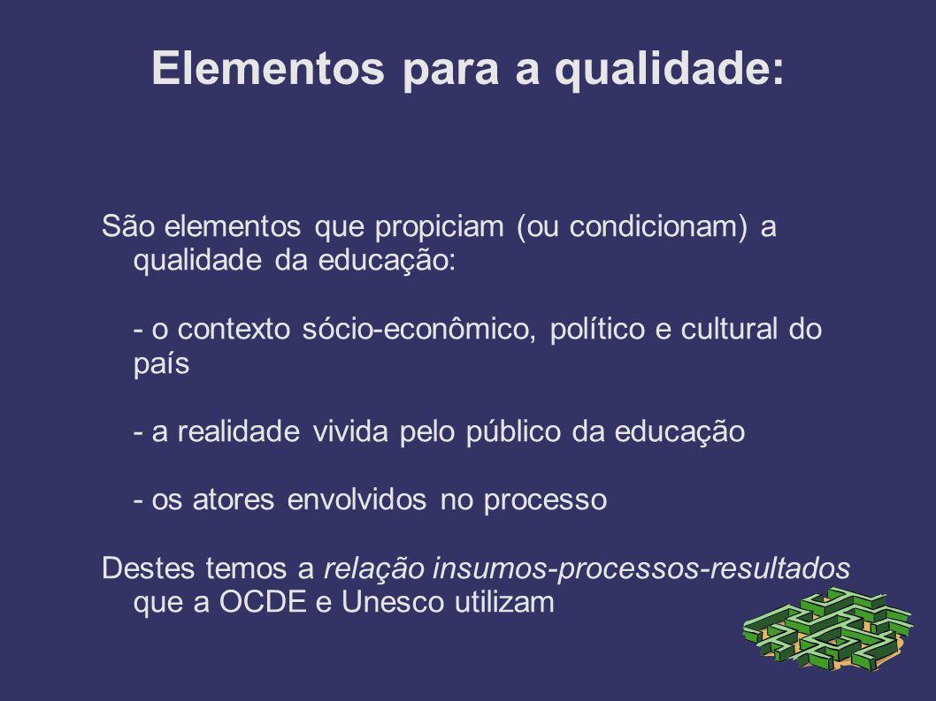 Elementos para a qualidade: São elementos que propiciam (ou condicionam) a qualidade da educação: - o contexto sócio-econômico, político e cultural do