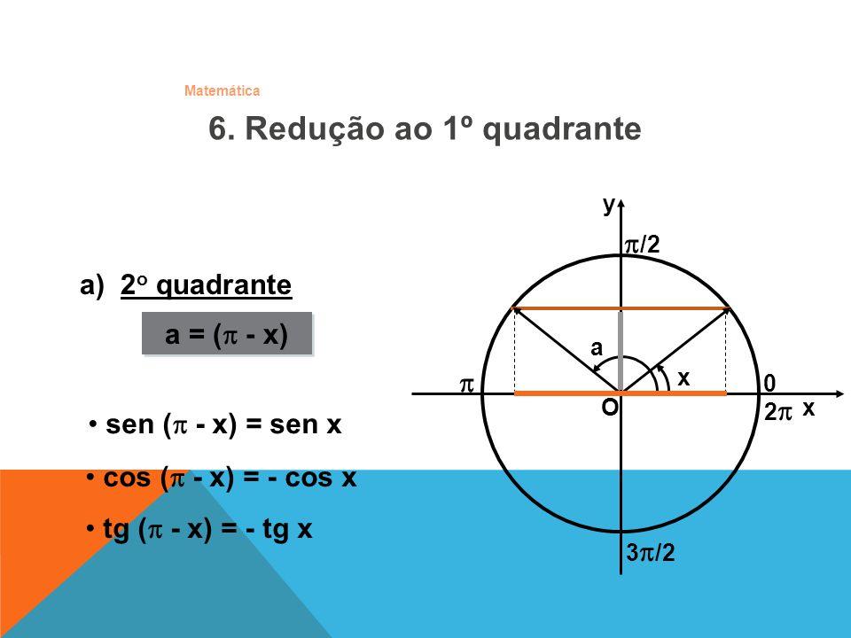 Matemática 6. Redução ao 1º quadrante a) 2 o quadrante cos ( - x) = - cos x tg ( - x) = - tg x a = ( - x) O x y /2 0 x a 3 /2 2 sen ( - x) = sen x