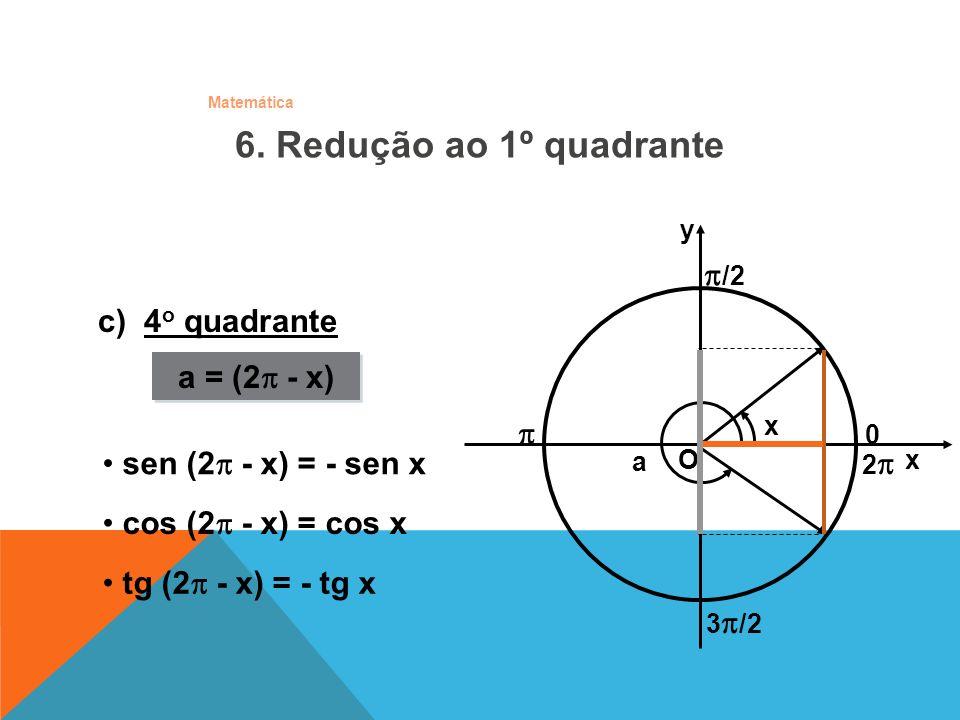 Matemática c) 4 o quadrante sen (2 - x) = - sen x a = (2 - x) O x y /2 0 x a 3 /2 2 6. Redução ao 1º quadrante cos (2 - x) = cos x tg (2 - x) = - tg x