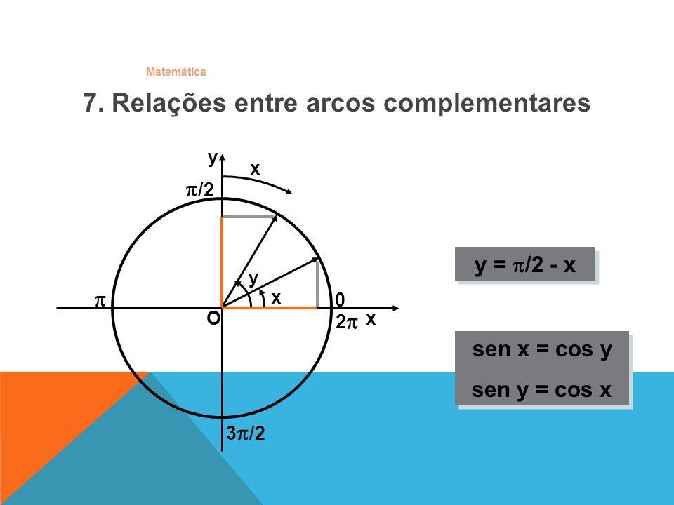 Matemática 7. Relações entre arcos complementares y = /2 - x sen x = cos y sen y = cos x sen x = cos y sen y = cos x O x y /2 0 x 3 /2 2 y x
