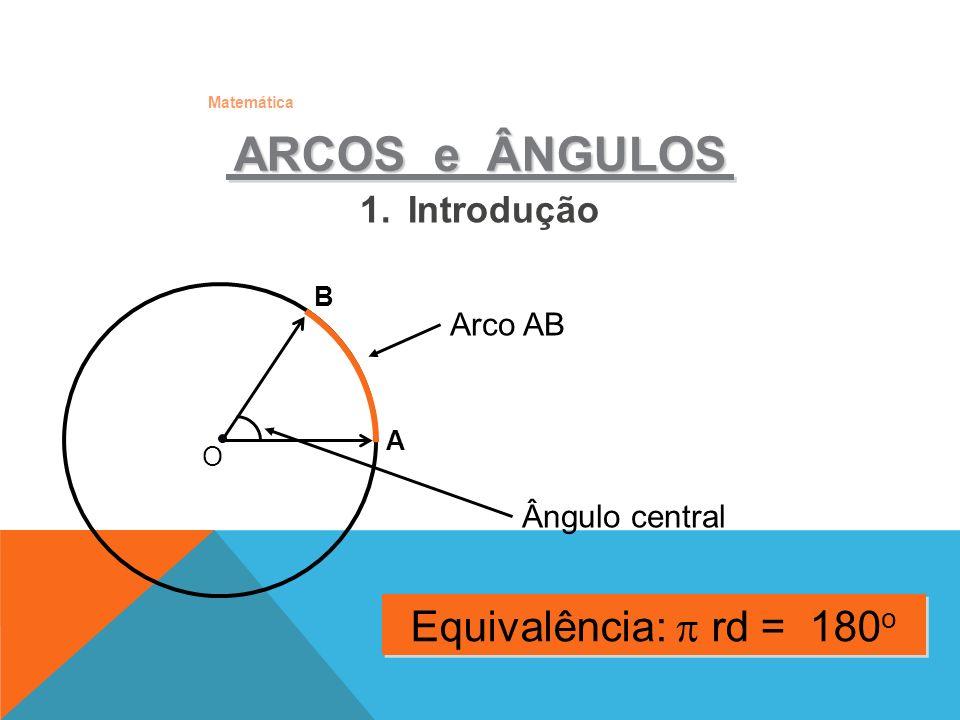 Matemática 1.Introdução A B Arco AB O Ângulo central Equivalência: rd = 180 o ARCOS e ÂNGULOS
