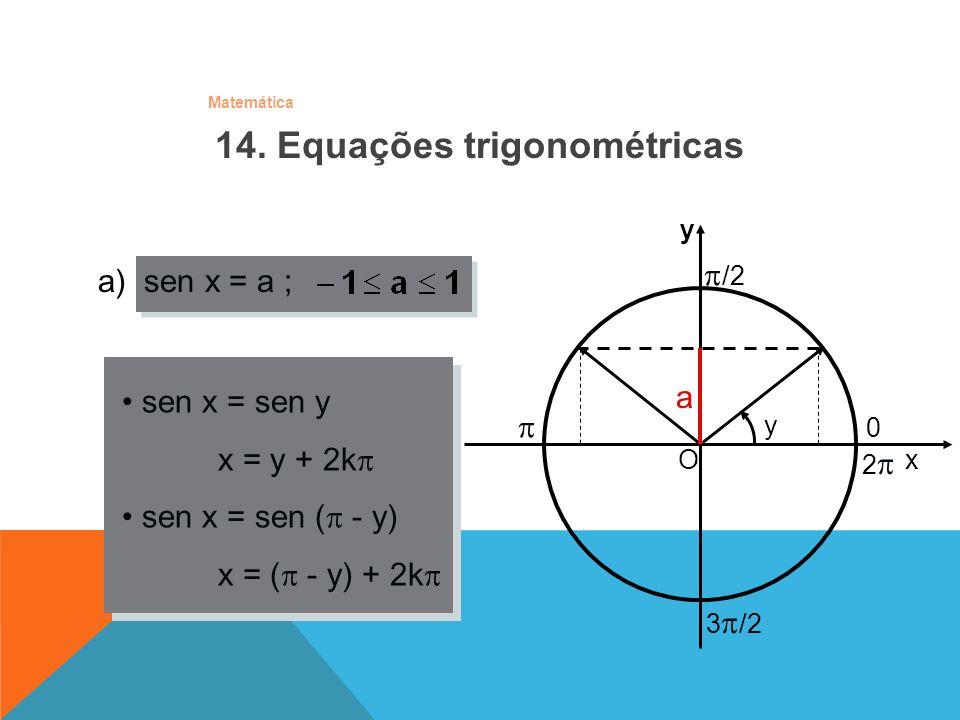 Matemática a) sen x = a ; O x y /2 0 y 3 /2 2 a sen x = sen y x = y + 2k sen x = sen ( - y) x = ( - y) + 2k 14. Equações trigonométricas