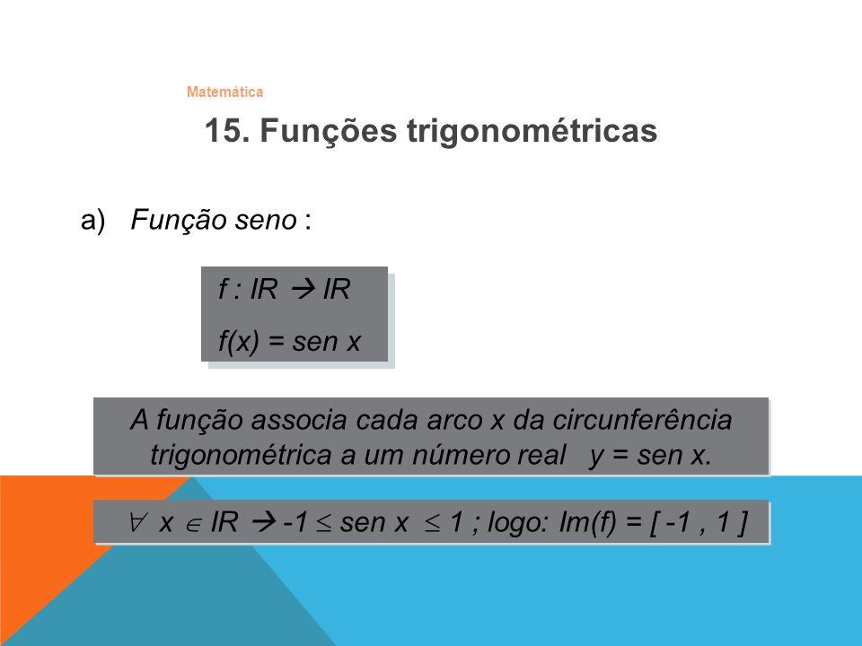 Matemática a) Função seno : f : IR IR f(x) = sen x f : IR IR f(x) = sen x A função associa cada arco x da circunferência trigonométrica a um número re
