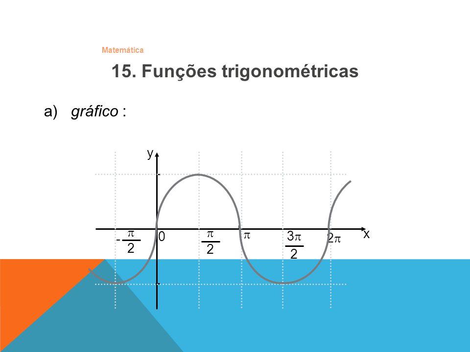 Matemática a) gráfico : 15. Funções trigonométricas - - y x 0 3 2 2 2 2 - - -