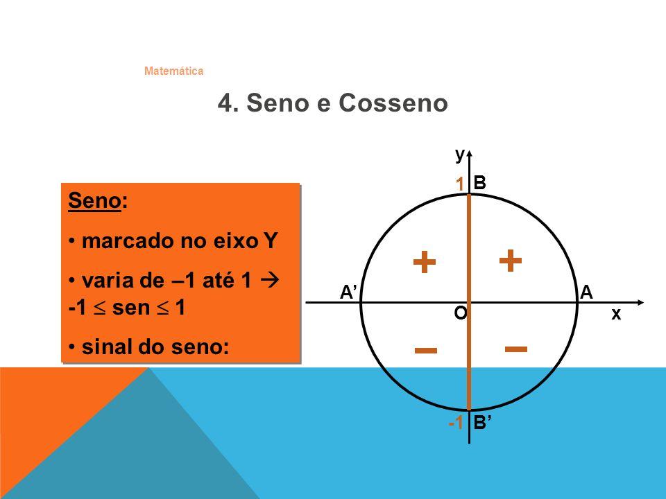 Matemática Cosseno: marcado no eixo X varia de –1 até 1 -1 cos 1 sinal do cosseno: Cosseno: marcado no eixo X varia de –1 até 1 -1 cos 1 sinal do cosseno: O x A y B B -1 1 4.
