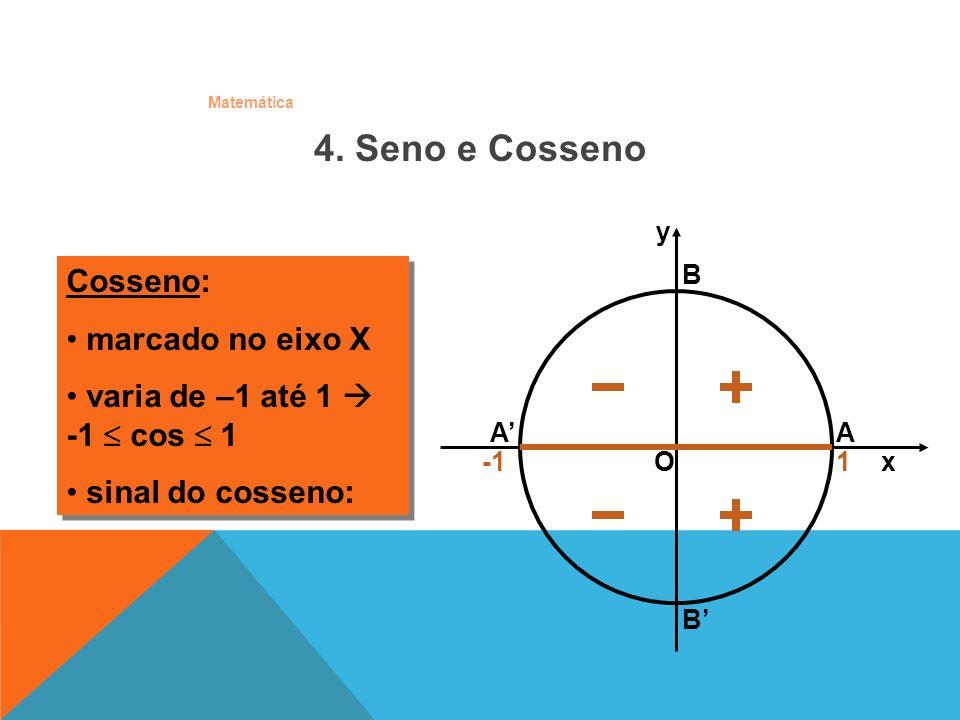 Matemática d) Outras equações: 1) sen 2 x + 4cos x = - 4 2) cos (2x) + cos x = 0 3) 2sec x = cotg x + tg x ; x [ 0, 2 ] 4) tg 2 x - 3tg x + 2 = 0 ; x [ 0, /4 ] 5) 1 + cos x + cos(2x) = 0 ; x [-, ] 14.
