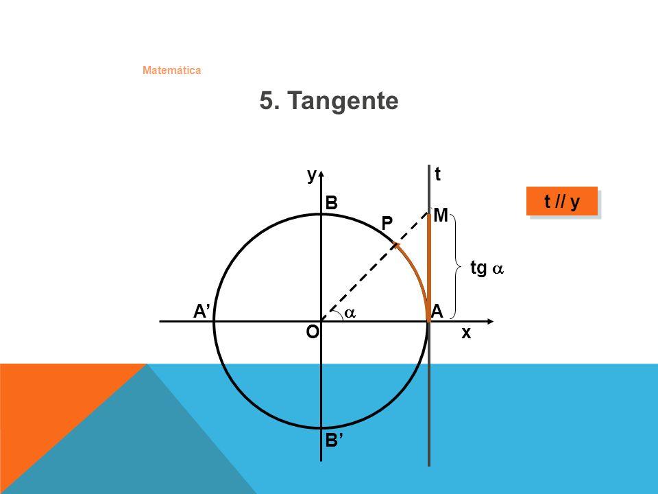 Matemática a) Função seno : f : IR IR f(x) = sen x f : IR IR f(x) = sen x A função associa cada arco x da circunferência trigonométrica a um número real y = sen x.