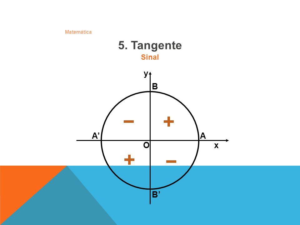 Matemática O x A y B B 5. Tangente Sinal