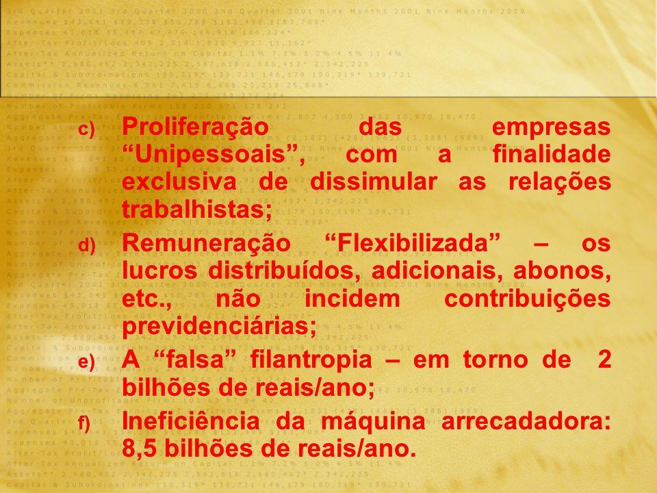 c) Proliferação das empresas Unipessoais, com a finalidade exclusiva de dissimular as relações trabalhistas; d) Remuneração Flexibilizada – os lucros