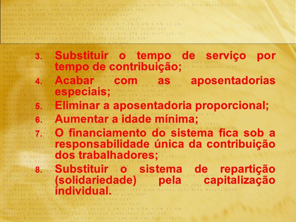 3. Substituir o tempo de serviço por tempo de contribuição; 4. Acabar com as aposentadorias especiais; 5. Eliminar a aposentadoria proporcional; 6. Au