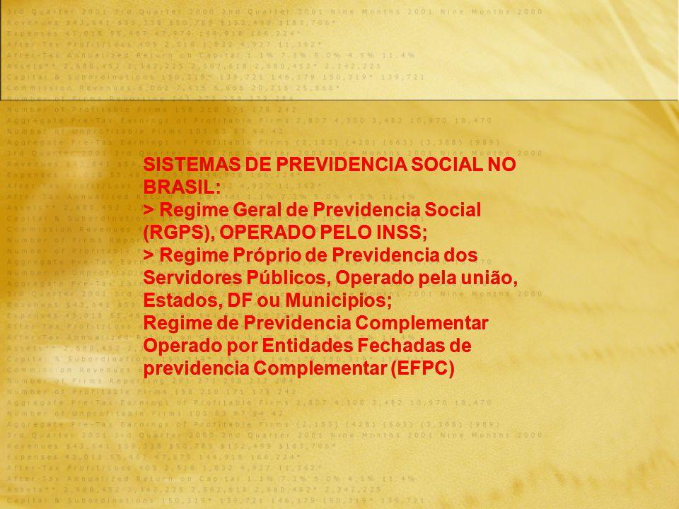 SISTEMAS DE PREVIDENCIA SOCIAL NO BRASIL: > Regime Geral de Previdencia Social (RGPS), OPERADO PELO INSS; > Regime Próprio de Previdencia dos Servidor