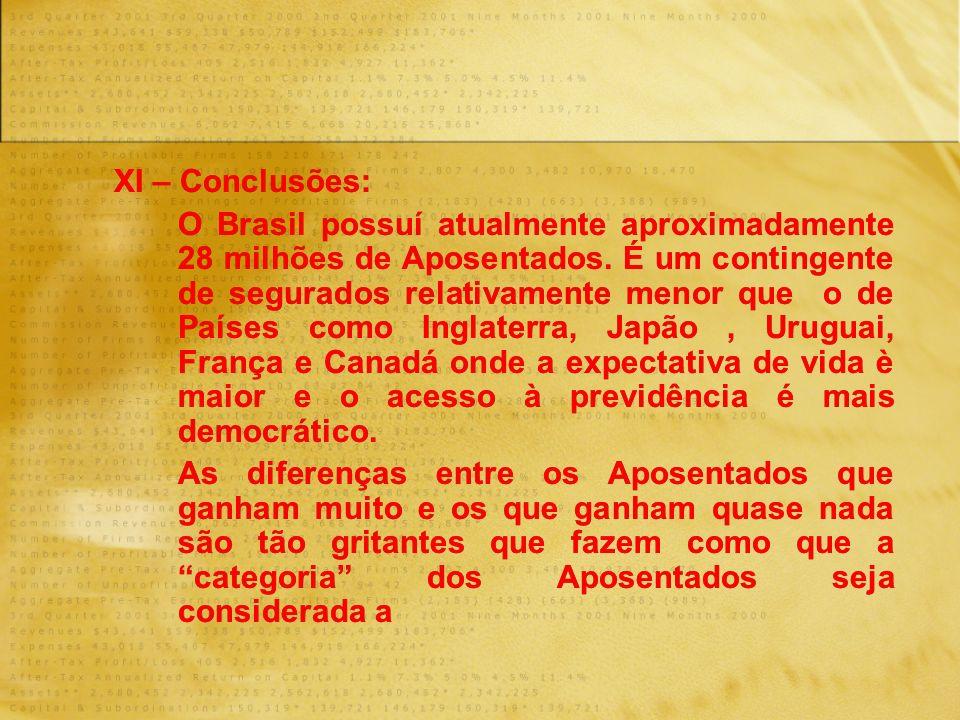 XI – Conclusões: O Brasil possuí atualmente aproximadamente 28 milhões de Aposentados. É um contingente de segurados relativamente menor que o de País
