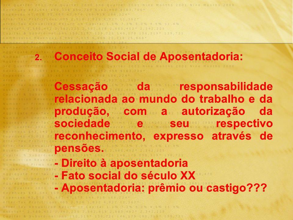 2. Conceito Social de Aposentadoria: Cessação da responsabilidade relacionada ao mundo do trabalho e da produção, com a autorização da sociedade e seu