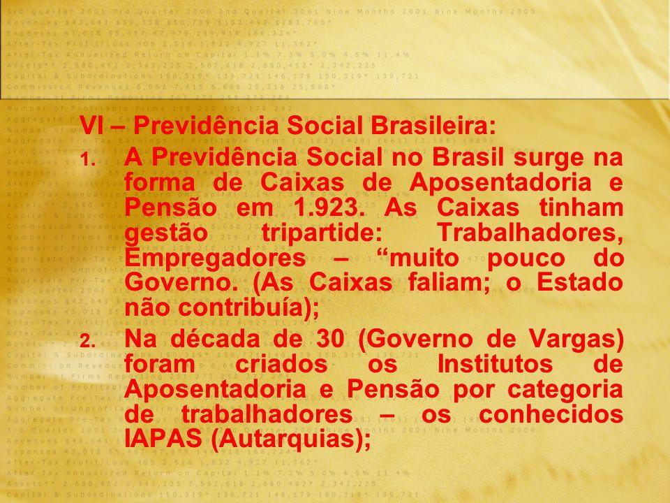 VI – Previdência Social Brasileira: 1. A Previdência Social no Brasil surge na forma de Caixas de Aposentadoria e Pensão em 1.923. As Caixas tinham ge