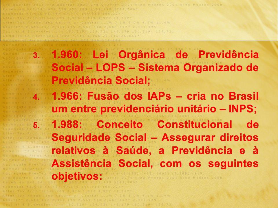 3. 1.960: Lei Orgânica de Previdência Social – LOPS – Sistema Organizado de Previdência Social; 4. 1.966: Fusão dos IAPs – cria no Brasil um entre pre