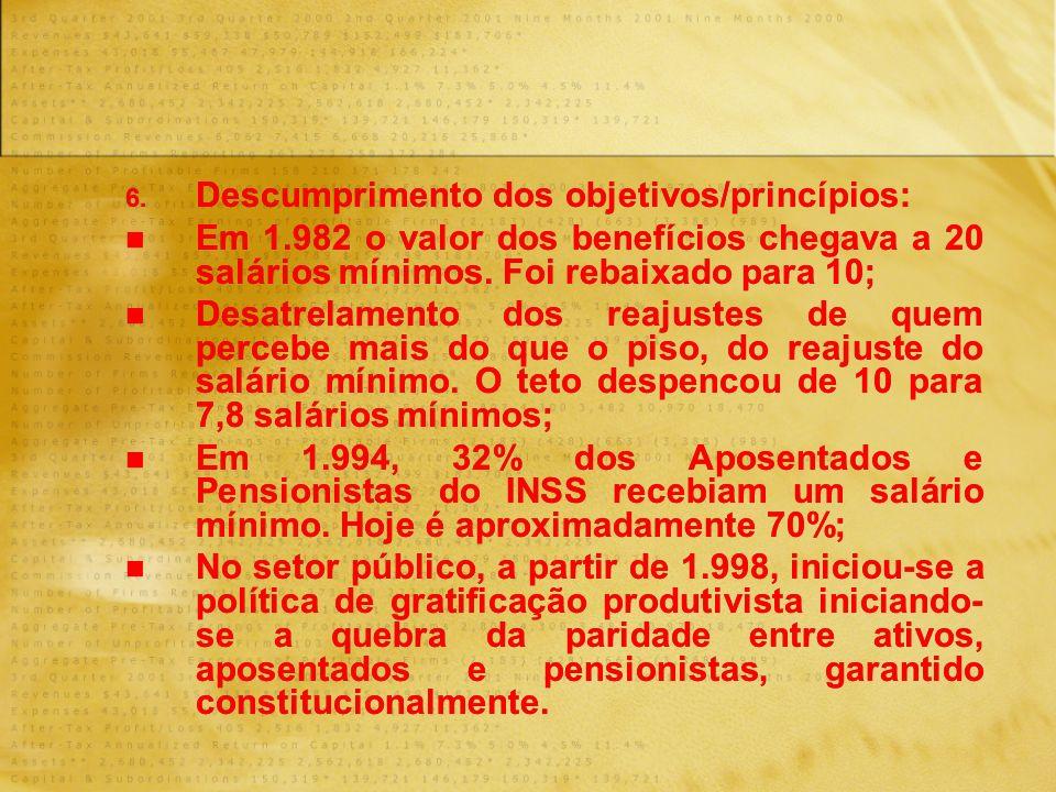 RELAÇÃO DE MENOS DE 01 CONTRIBUINTE PARA CADA APOSENTADO E PENSIONISTA (FEDERAIS) > UNIÃO É RESPONSAVEL POR EVENTUAIS DÉFICITS RELAÇÃO DE MENOS DE 01 CONTRIBUINTE PARA CADA APOSENTADO E PENSIONISTA (FEDERAIS) > UNIÃO É RESPONSAVEL POR EVENTUAIS DÉFICITS