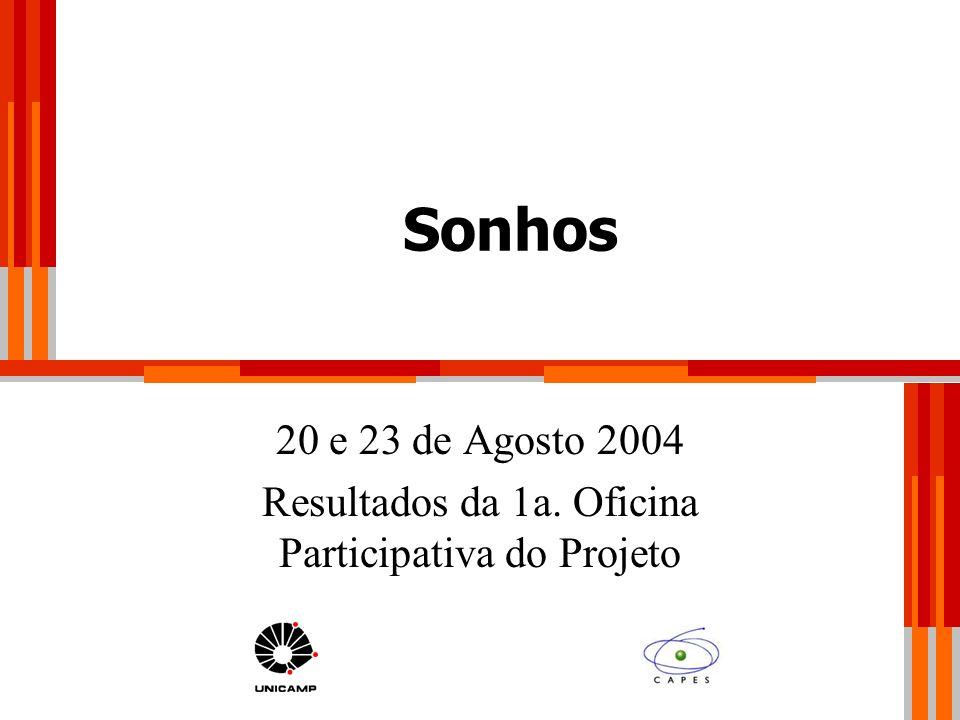 Sonhos 20 e 23 de Agosto 2004 Resultados da 1a. Oficina Participativa do Projeto