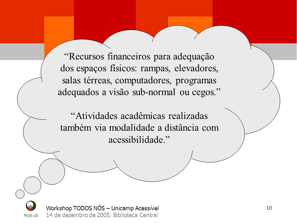 Workshop TODOS NÓS – Unicamp Acessível 14 de dezembro de 2005, Biblioteca Central 10 Recursos financeiros para adequação dos espaços físicos: rampas, elevadores, salas térreas, computadores, programas adequados a visão sub-normal ou cegos.