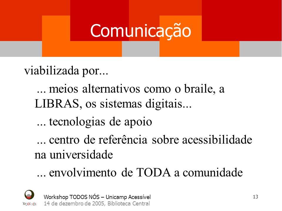 Workshop TODOS NÓS – Unicamp Acessível 14 de dezembro de 2005, Biblioteca Central 13 Comunicação viabilizada por......