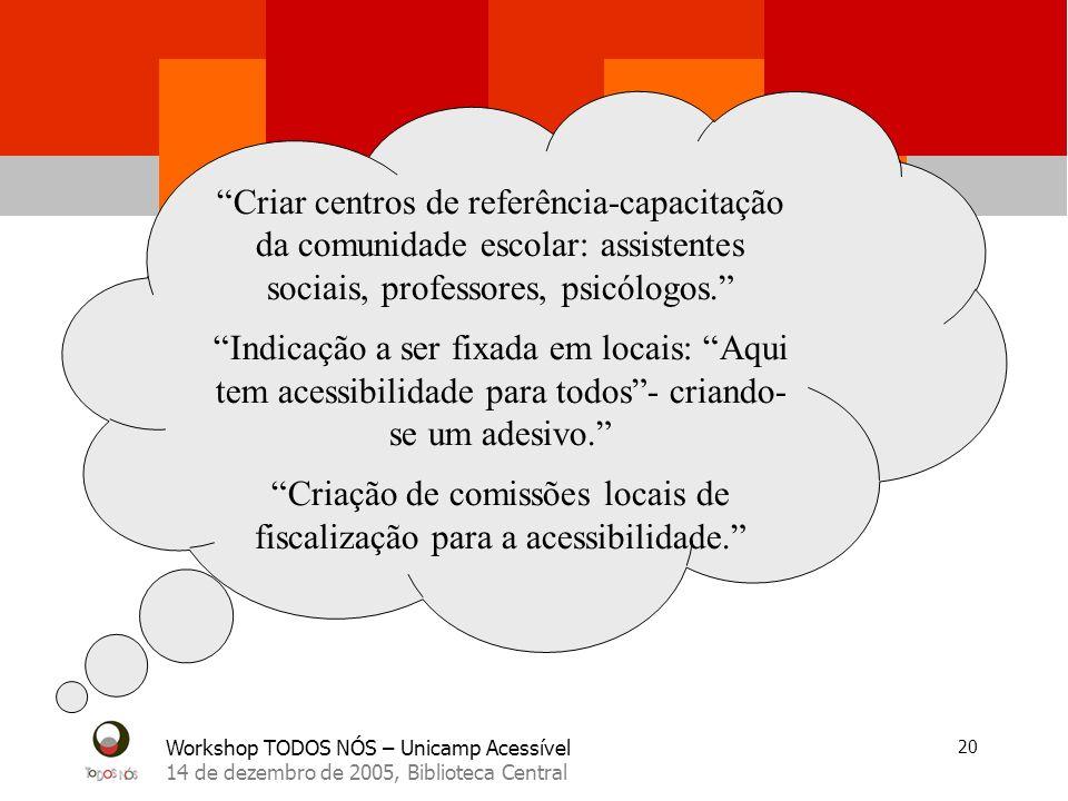 Workshop TODOS NÓS – Unicamp Acessível 14 de dezembro de 2005, Biblioteca Central 20 Criar centros de referência-capacitação da comunidade escolar: assistentes sociais, professores, psicólogos.