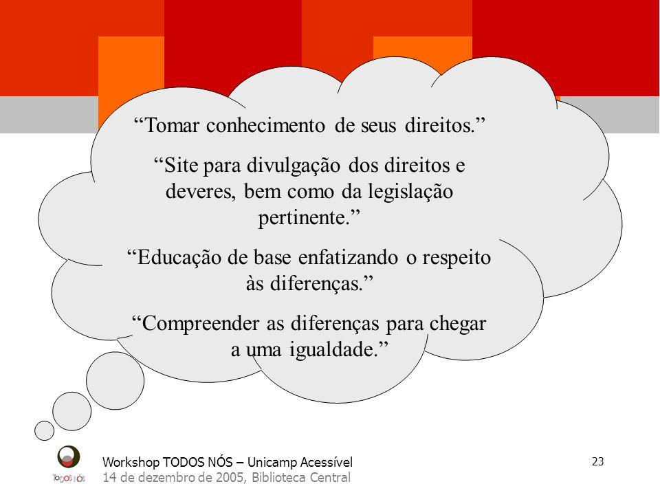 Workshop TODOS NÓS – Unicamp Acessível 14 de dezembro de 2005, Biblioteca Central 23 Tomar conhecimento de seus direitos.