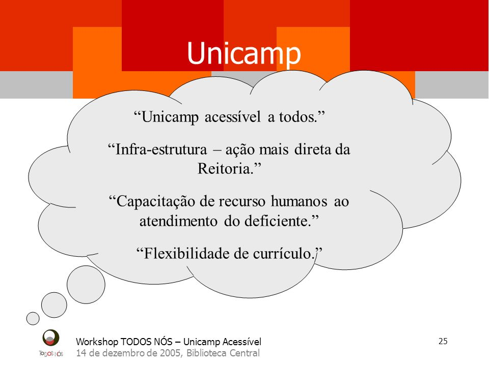 Workshop TODOS NÓS – Unicamp Acessível 14 de dezembro de 2005, Biblioteca Central 25 Unicamp Unicamp acessível a todos.