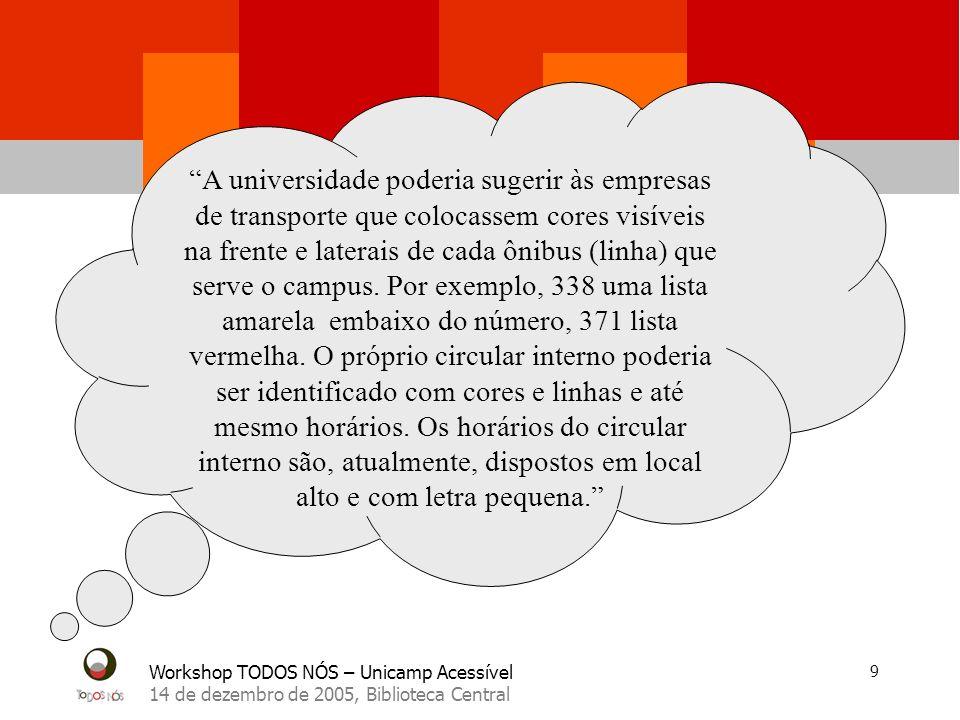 Workshop TODOS NÓS – Unicamp Acessível 14 de dezembro de 2005, Biblioteca Central 9 A universidade poderia sugerir às empresas de transporte que colocassem cores visíveis na frente e laterais de cada ônibus (linha) que serve o campus.