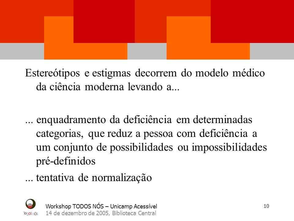 Workshop TODOS NÓS – Unicamp Acessível 14 de dezembro de 2005, Biblioteca Central 10 Estereótipos e estigmas decorrem do modelo médico da ciência mode