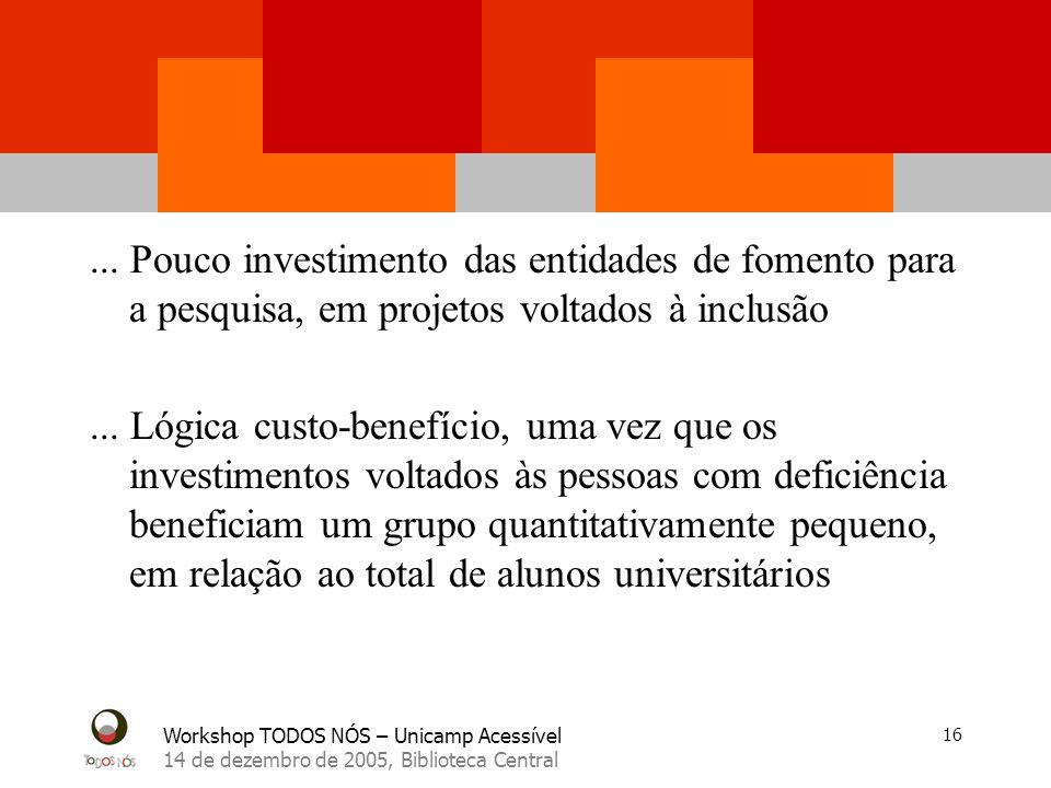 Workshop TODOS NÓS – Unicamp Acessível 14 de dezembro de 2005, Biblioteca Central 16... Pouco investimento das entidades de fomento para a pesquisa, e
