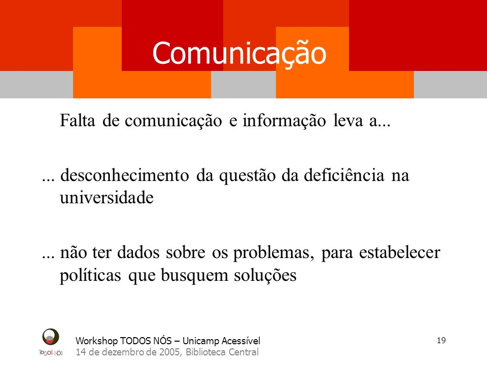 Workshop TODOS NÓS – Unicamp Acessível 14 de dezembro de 2005, Biblioteca Central 19 Comunicação Falta de comunicação e informação leva a...... descon