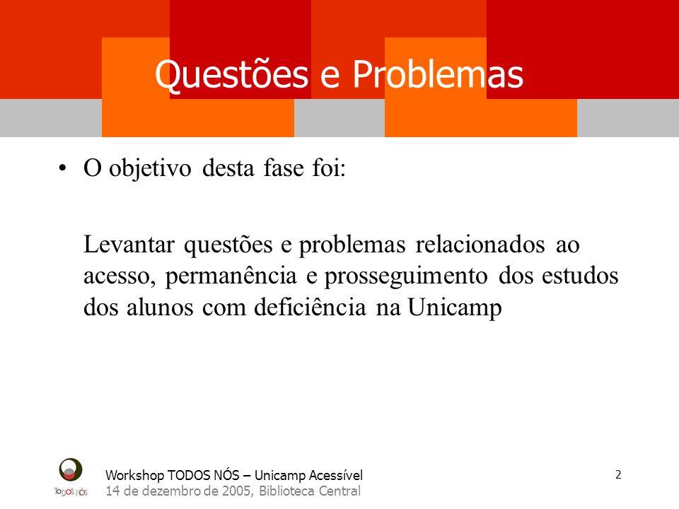Workshop TODOS NÓS – Unicamp Acessível 14 de dezembro de 2005, Biblioteca Central 2 Questões e Problemas O objetivo desta fase foi: Levantar questões