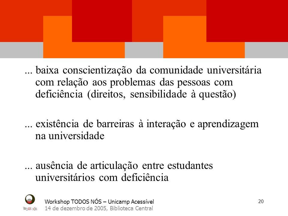 Workshop TODOS NÓS – Unicamp Acessível 14 de dezembro de 2005, Biblioteca Central 20... baixa conscientização da comunidade universitária com relação