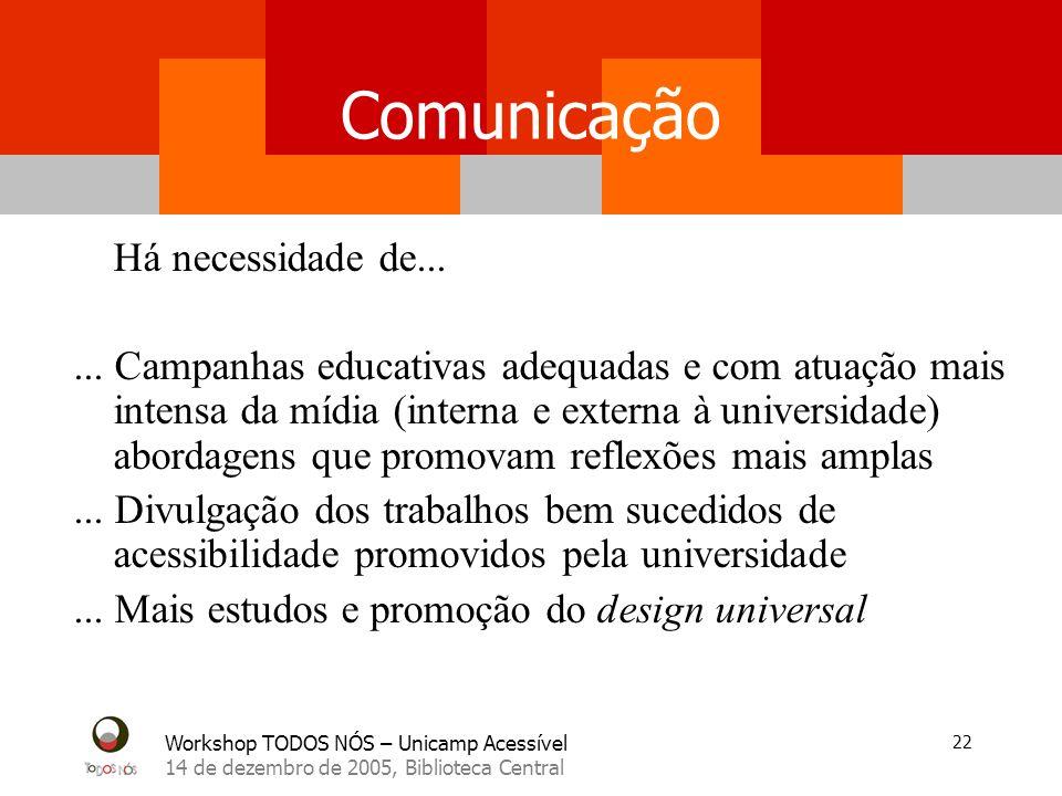 Workshop TODOS NÓS – Unicamp Acessível 14 de dezembro de 2005, Biblioteca Central 22 Comunicação Há necessidade de...... Campanhas educativas adequada