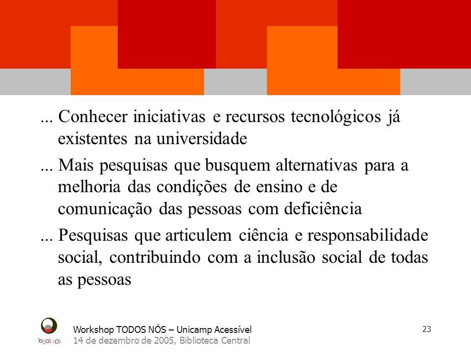 Workshop TODOS NÓS – Unicamp Acessível 14 de dezembro de 2005, Biblioteca Central 23... Conhecer iniciativas e recursos tecnológicos já existentes na