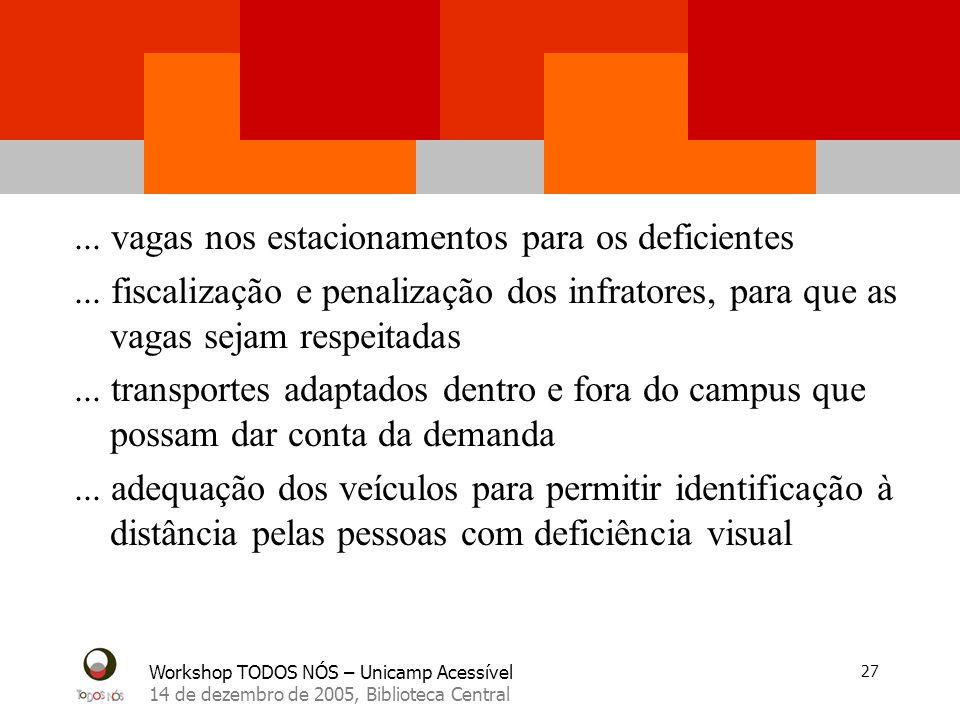 Workshop TODOS NÓS – Unicamp Acessível 14 de dezembro de 2005, Biblioteca Central 27... vagas nos estacionamentos para os deficientes... fiscalização