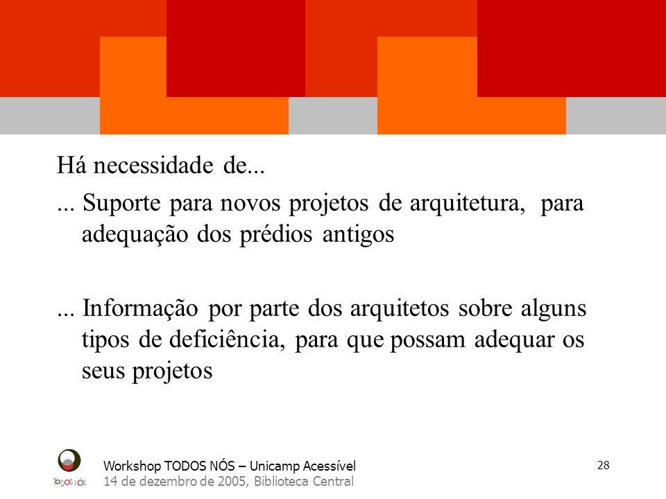 Workshop TODOS NÓS – Unicamp Acessível 14 de dezembro de 2005, Biblioteca Central 28 Há necessidade de...... Suporte para novos projetos de arquitetur