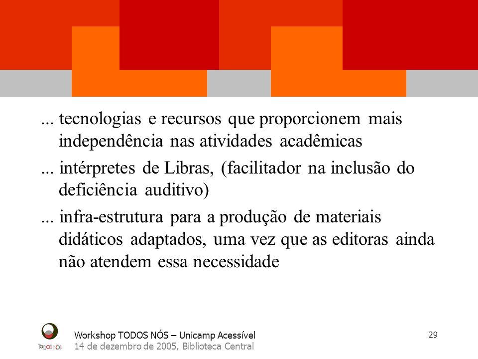 Workshop TODOS NÓS – Unicamp Acessível 14 de dezembro de 2005, Biblioteca Central 29... tecnologias e recursos que proporcionem mais independência nas