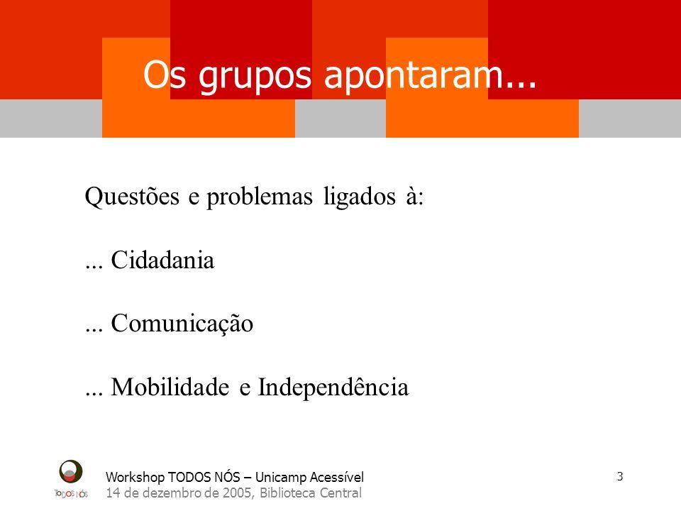 Workshop TODOS NÓS – Unicamp Acessível 14 de dezembro de 2005, Biblioteca Central 14 Nossos comentários A legislação que assegura os direitos das pessoas com deficiência existe, mas é pouco conhecida......